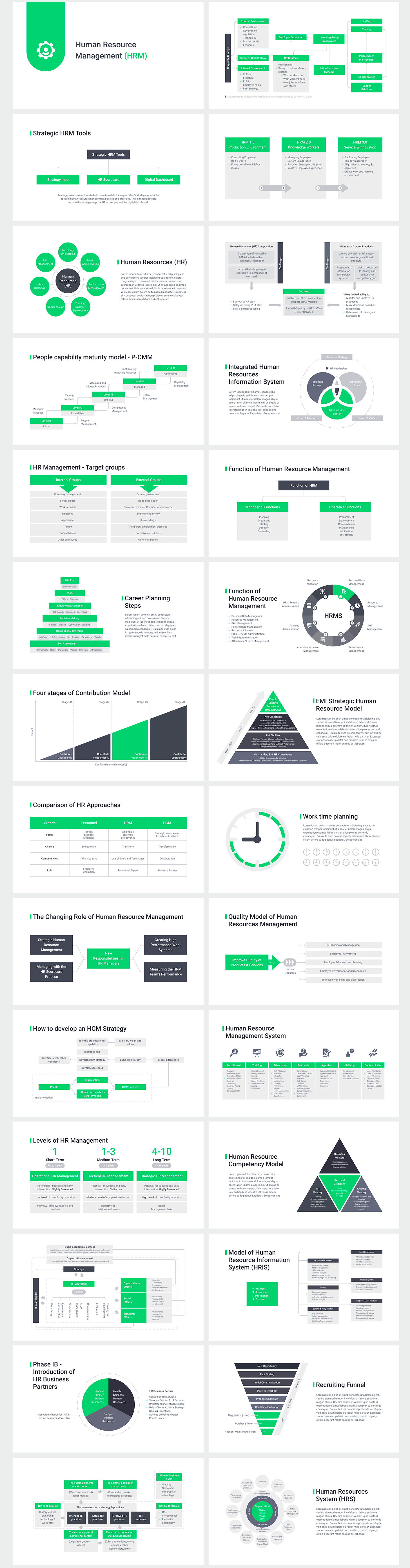 human resources google slides template