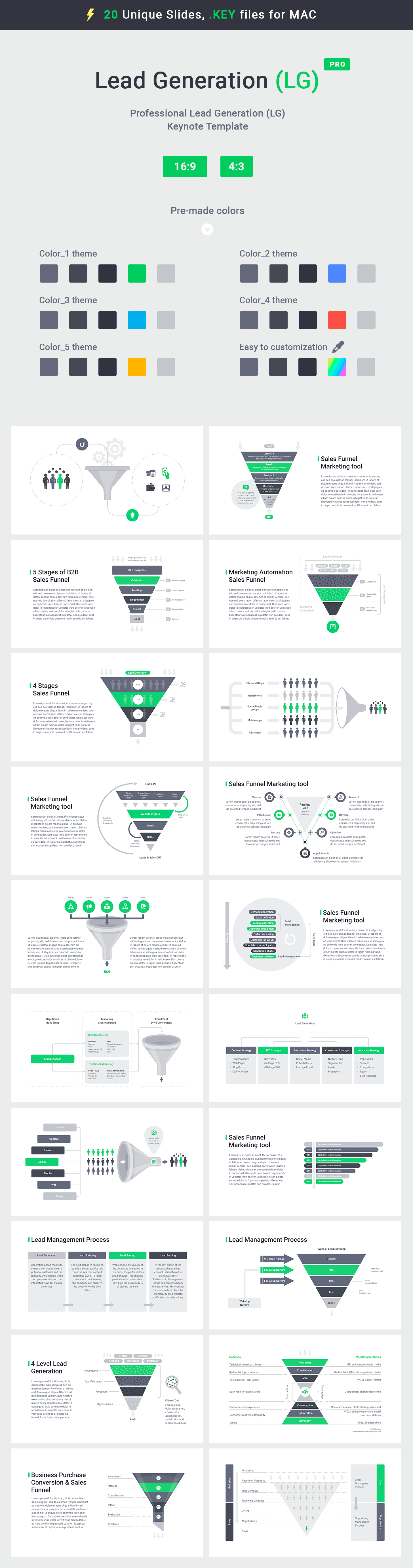 lead generation process presentation template