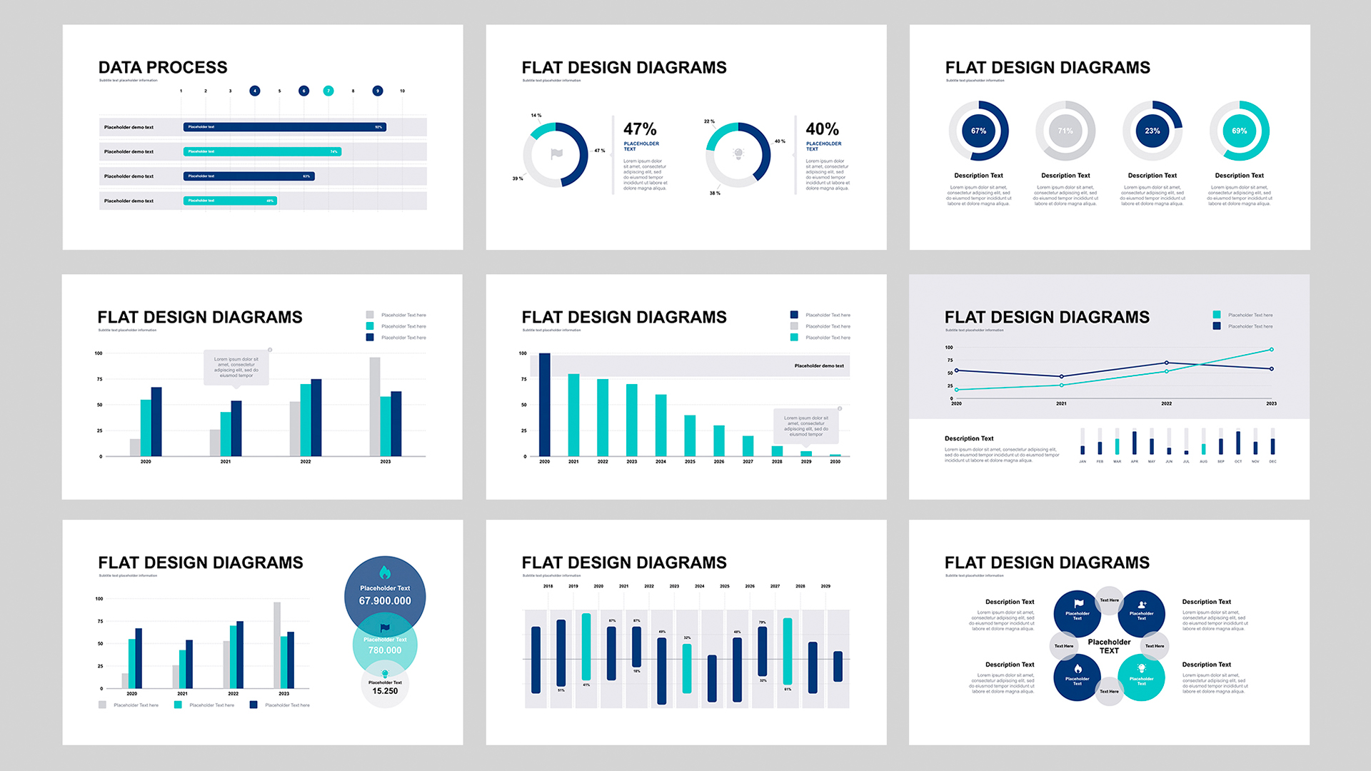 Graphs and Charts in Keynote